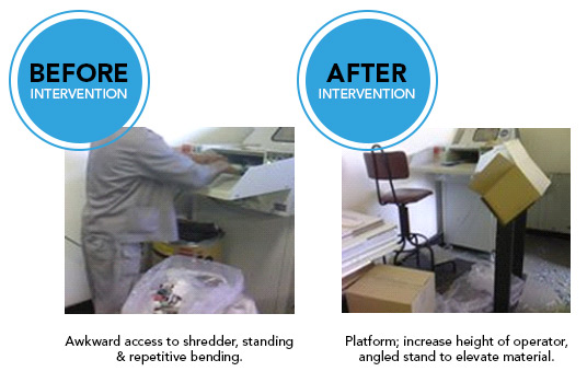 Ergonomics is fundamental for competitiveness, quality and injury prevention in the workplace. We can provide options… from no-cost or low-cost solutions to complete engineering controls.